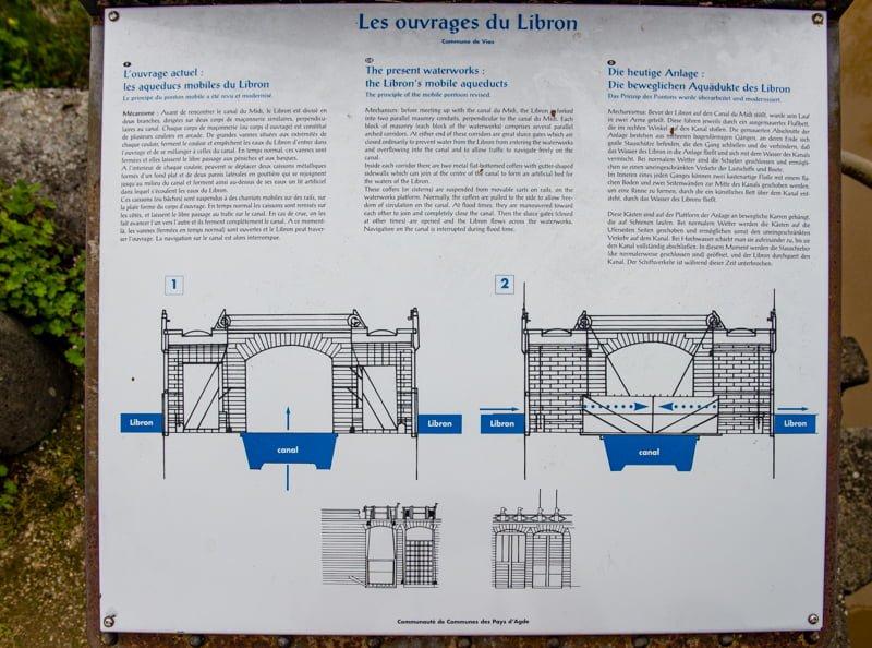 system wrót przeciwpowodziowych na rzece Libron
